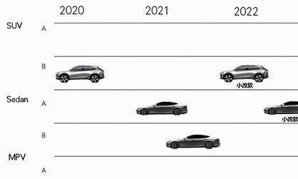 天美汽车将要推出首款纯电MPV,MPV即将进入新能源时代