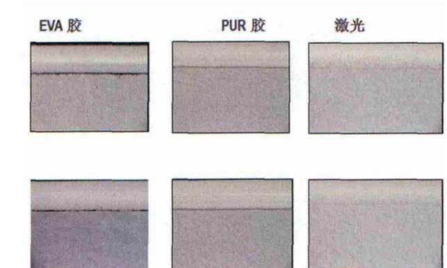 激光封边为什么是板式家具质量的关键所在?