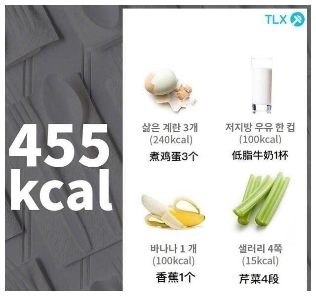 一周减脂餐食谱 健康减脂看这里