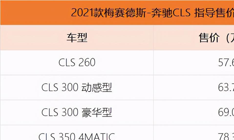 2021款奔驰CLS上市 售价57.68-78.38万元