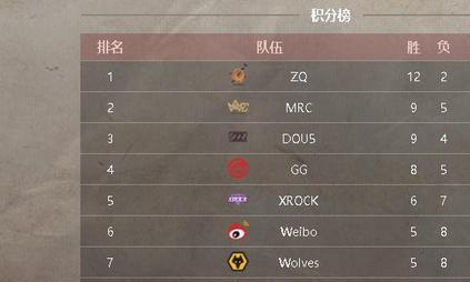 《第五人格》IVL联赛:CPG翻盘取胜,ZiBi首获MVP