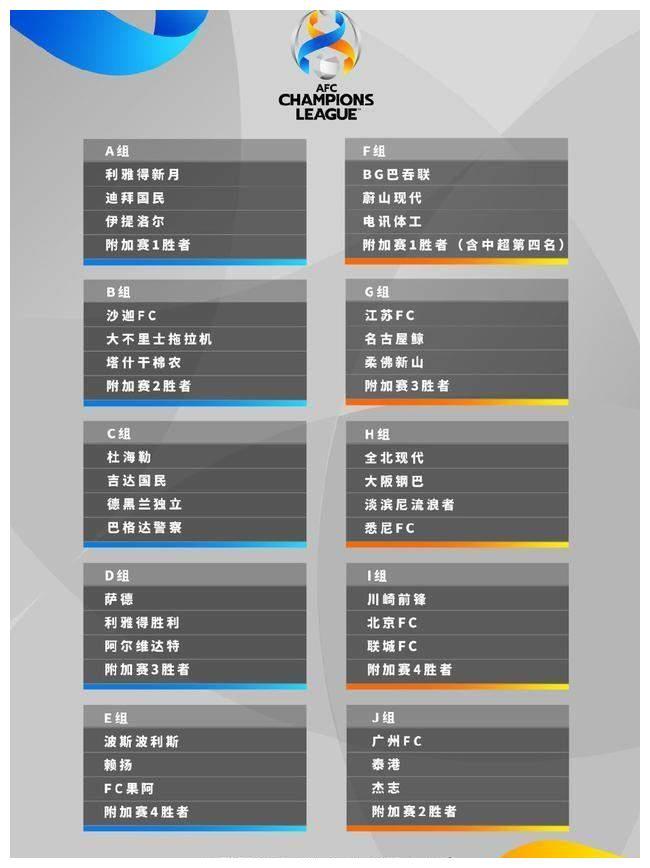 亚足联确认上港递补参加亚冠附加赛,广州队取代泰山进J组