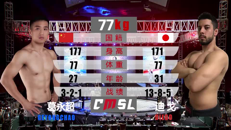 耻辱中国小伙被日本籍柔术高手断头台KO,全程不到两分钟