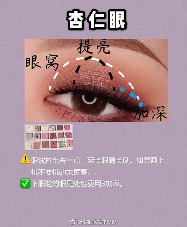 六种不同眼型的眼影画法,初学者必备!👀