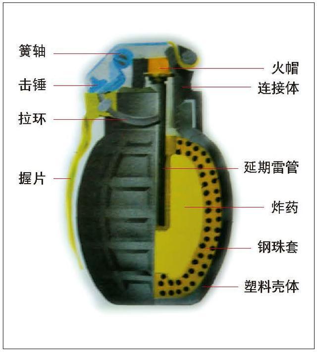 中国手榴弹发展史:至今国产品种达41种,共有4个发展时期