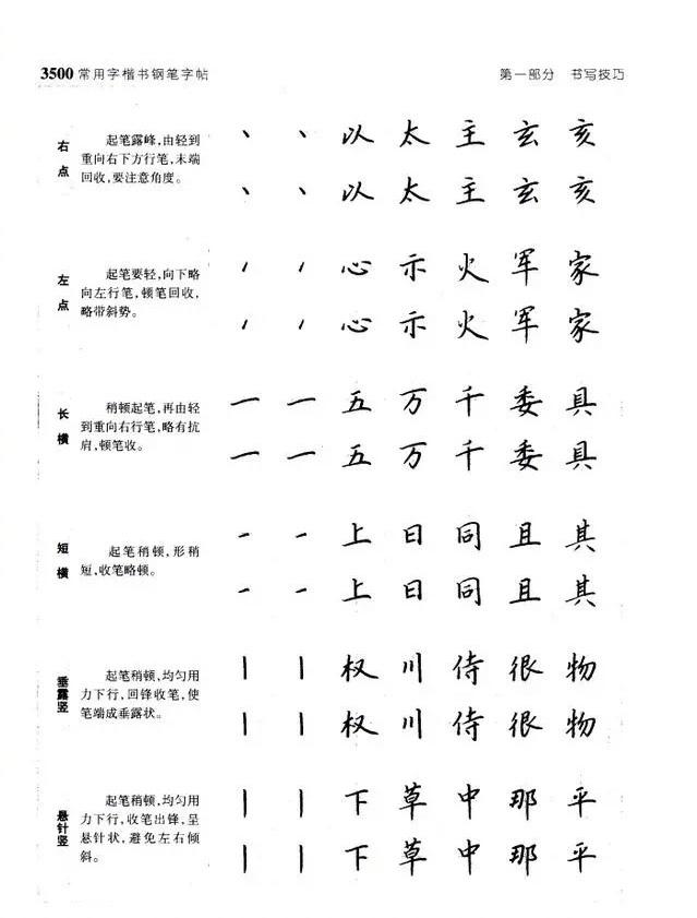 《3500常用字楷书钢笔字帖》