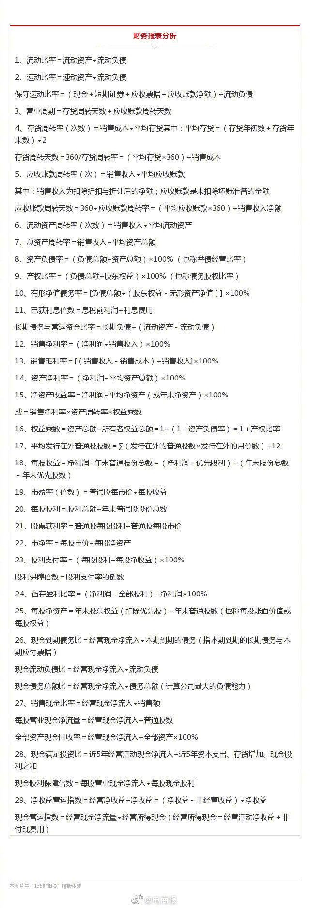 财务管理的110个经典公式,转藏学习!!!