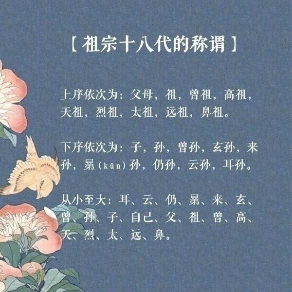 中国传统文化源远流长又博大精深,这些传统文化知识,你知道多少