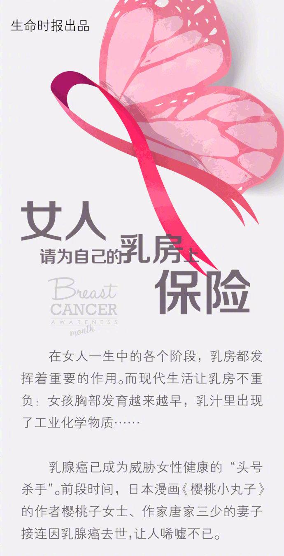 我国每年乳腺癌新发病例约30万,位列女性恶性肿瘤之首