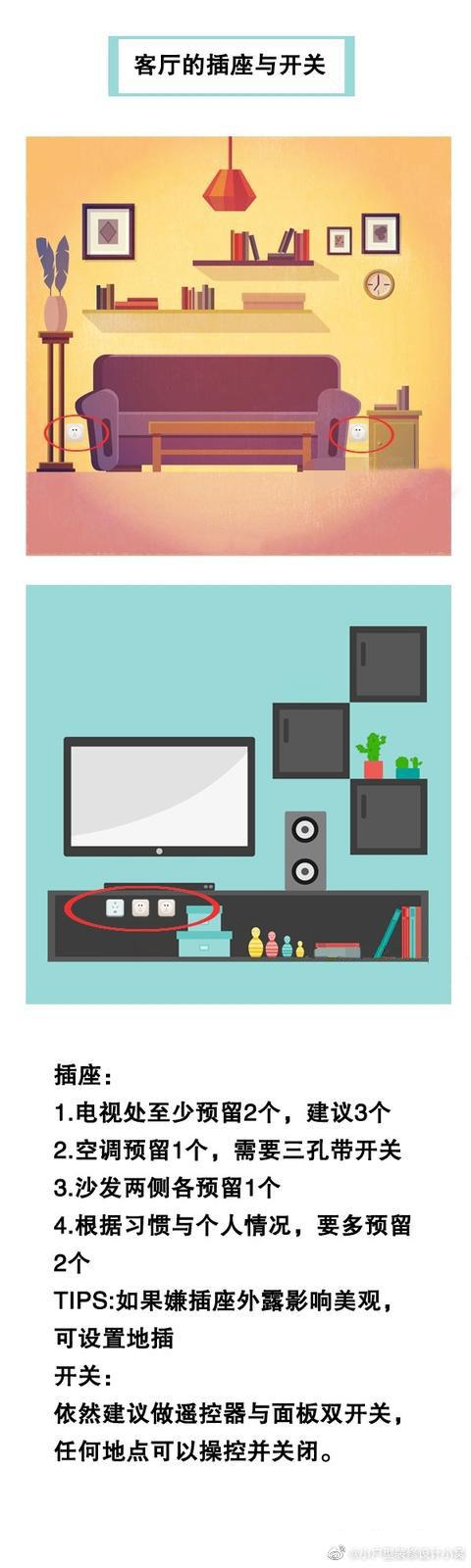 装修每个房间的开关插座布局,精确到数量、高度、位置!