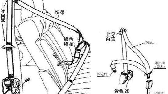 汽车安全带是什么原理,如何发展成为缺一不可的安全部件?