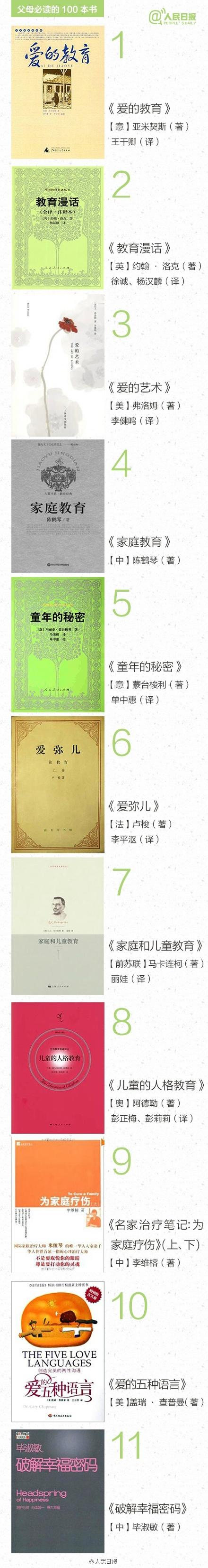 俞敏洪推荐: 父母必读的100本书,你读过几本