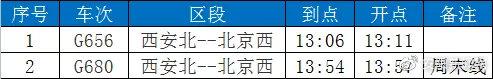 """""""七一""""调图,安阳东站最新车次信息出炉!"""