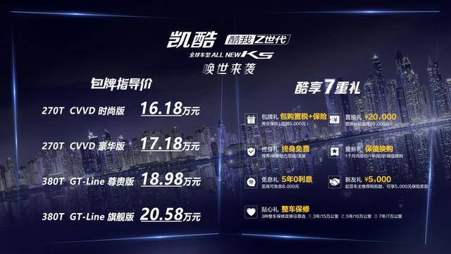 东风悦达起亚凯酷正式上市包牌起售价16.18万元