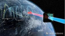 微米波长级量子纠缠光子,有望提高通信效率,让其更安全