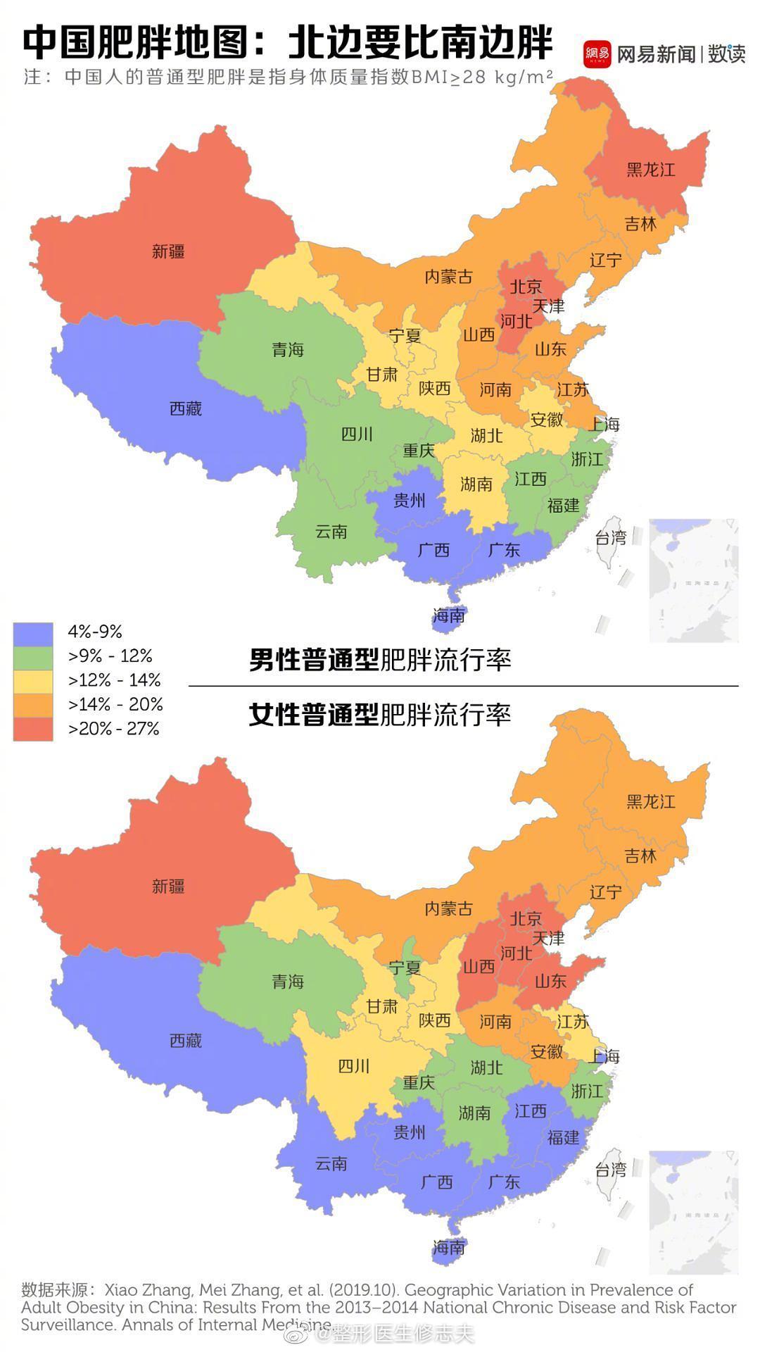 全国肥胖地图出炉:北方人普遍比南方人胖