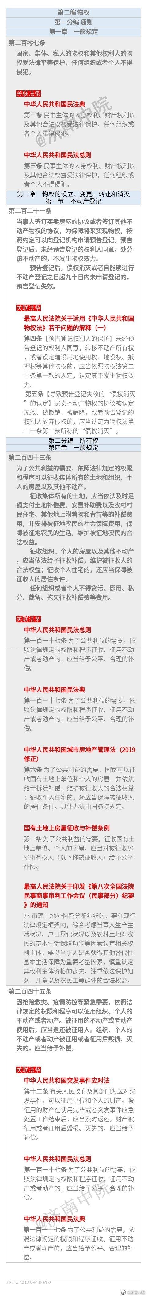 民法典核心条文相关法条一览表之二:物权编