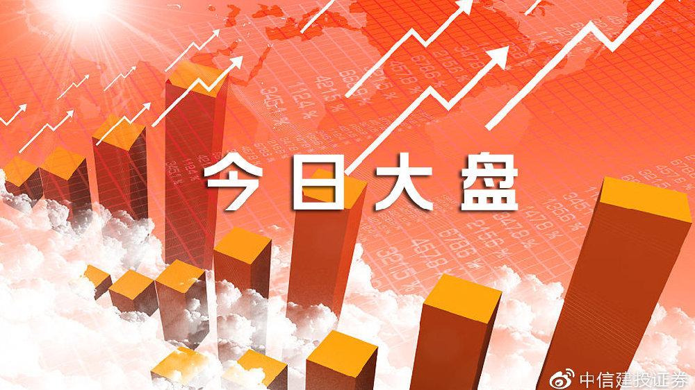 市场扰动因素增多,6月收官之战如何演绎?