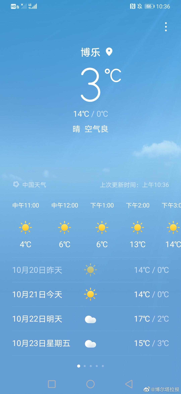 今日博州天气如下,博乐市最高温度14℃