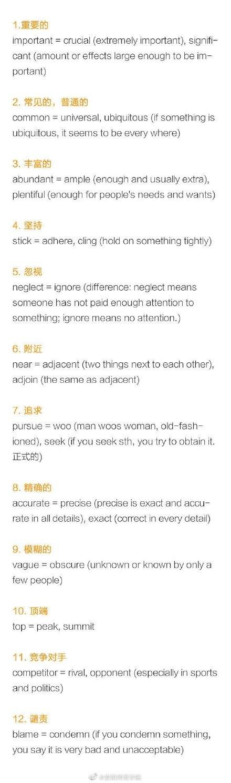 100组四六级阅读写作翻译高分同替词汇