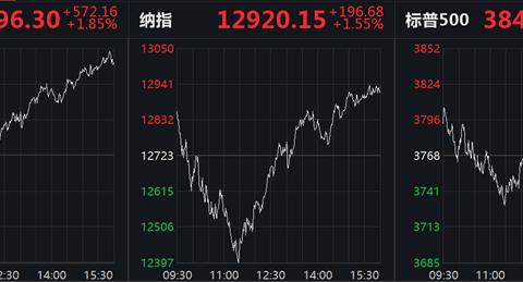 特斯拉连跌4周,2340亿美元市值没了,马斯克全球首富地位不保