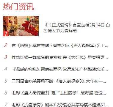 猫眼电影热门资讯:唐人街探案3抗癌厨房中国薯都送你一朵小红花