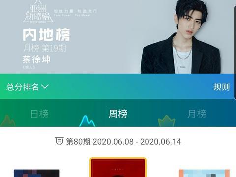 新一期亚洲新歌榜内地榜公开~蔡徐坤新歌《情人》继续登顶榜单TOP1