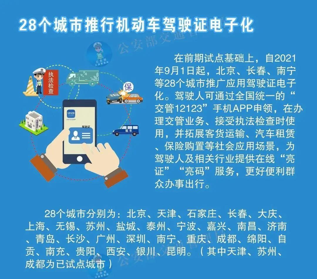 电子驾照来了!黑龙江这个城市已推行 快来看看怎么申领!