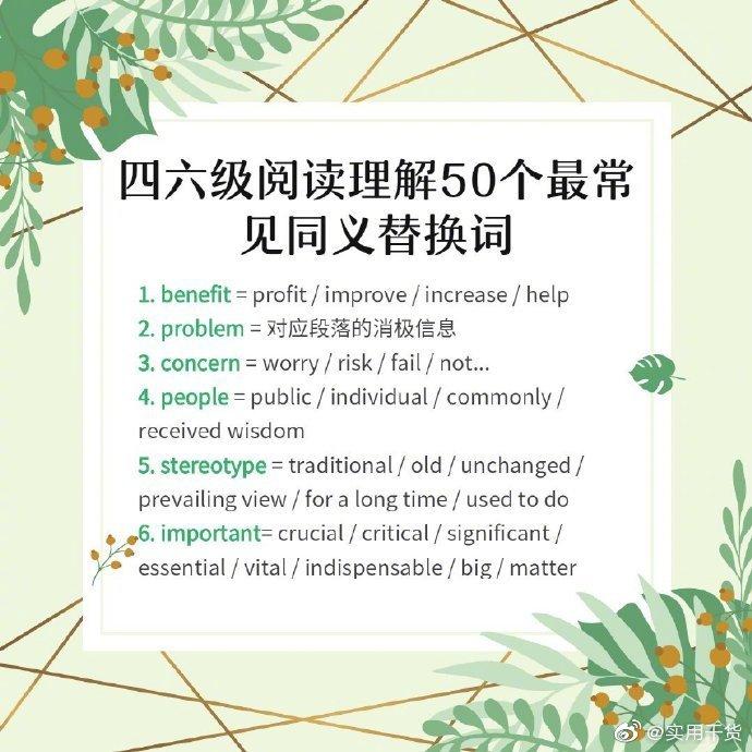 50个最常见同义替换词,四六级阅读理解干货。