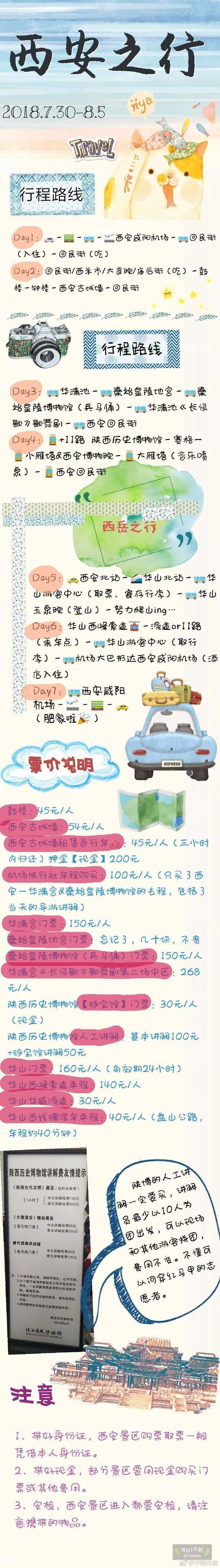 西安旅行攻略p1~p7是西安七天六夜游玩记录;p7是华山之行p8~p9