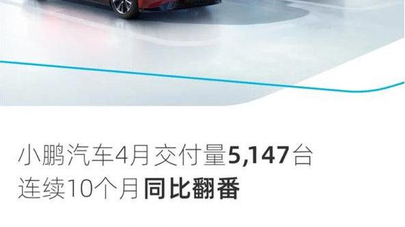 小鹏汽车销量连续十月翻倍