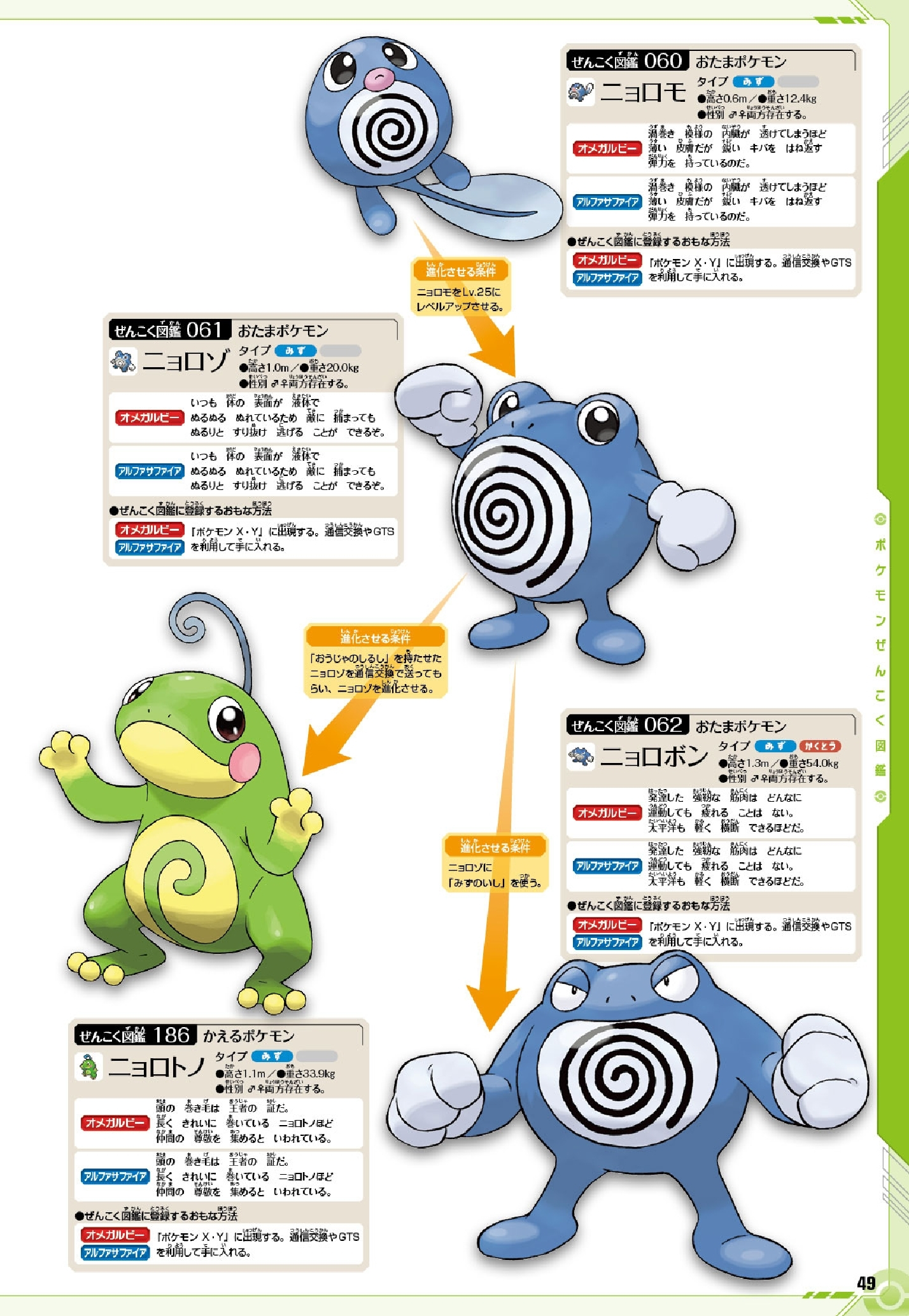 1997年4月1日『精灵宝可梦』游戏改编动画《ポケモン》《口袋妖怪图