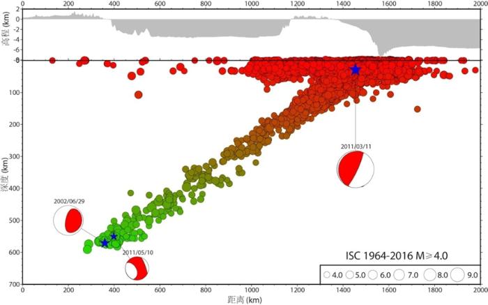 源于地球深部的跳动——探解汪清7.2级深震之谜