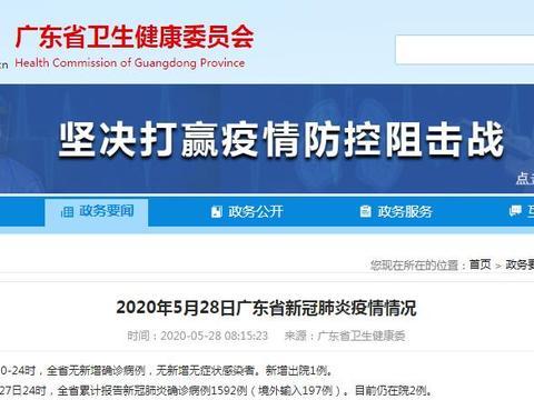 最新 | 5月27日广州市新冠肺炎疫情情况