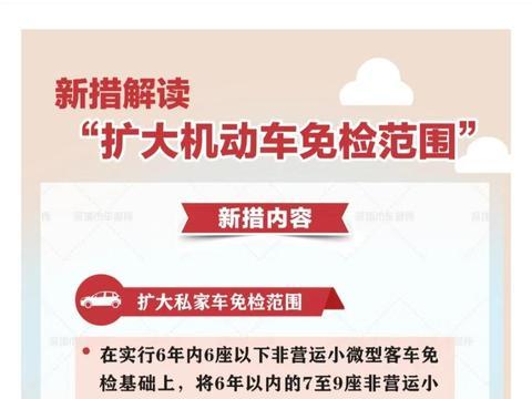 """新政扩大机动车 免检范围,这类车加入""""免检""""行列!"""