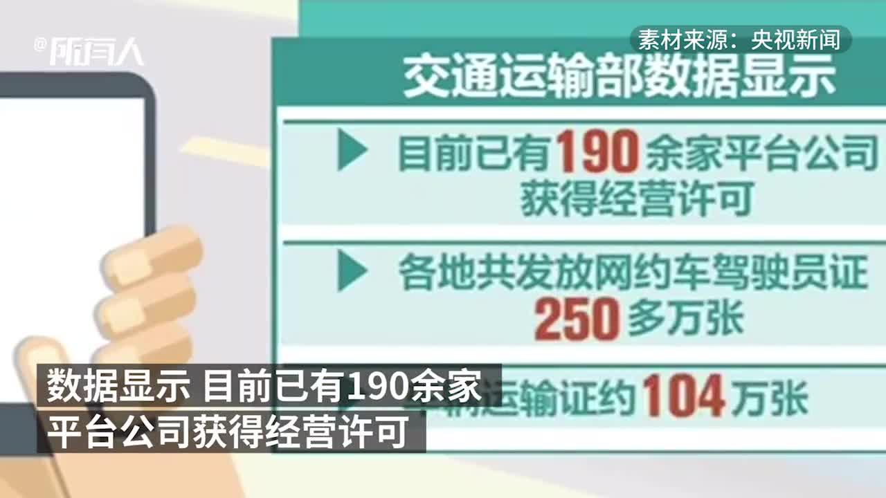 交通运输部:各地发放网约车驾驶员证250多万张