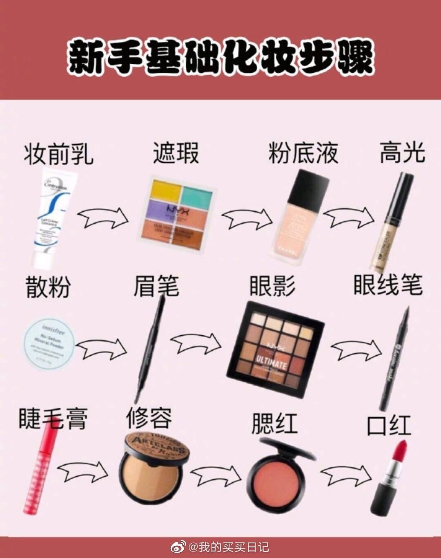 新手化妆攻略来咯!从眉型,腮红,眼妆再到鼻子,妥妥给你安排!