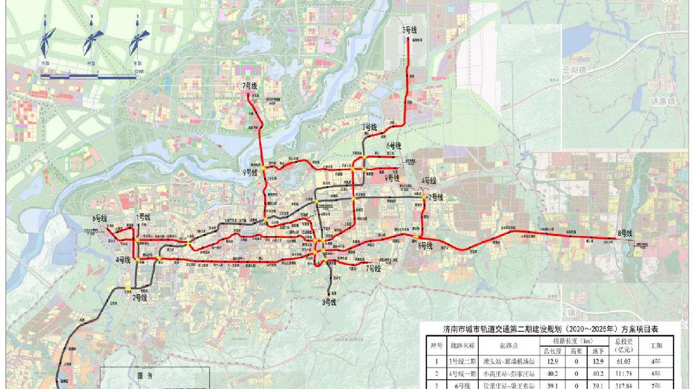 获批!济南轨道交通二期建设规划,6条线路共159.6公里