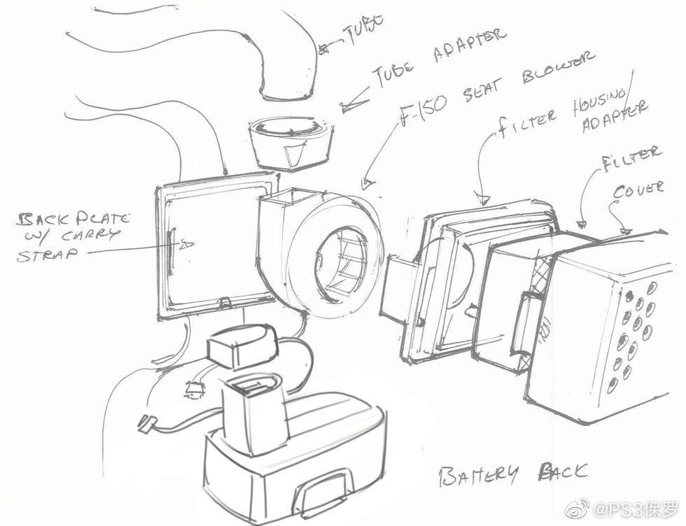 福特和3M合作制造PAPR防护设备,鼓风机电机从哪来