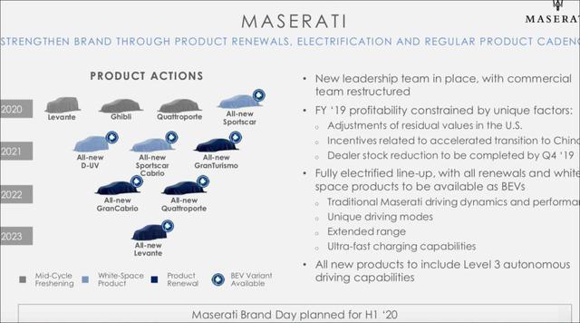 推出纯电版车型 全新一代GranTurismo预告图曝光 将于2021年发布