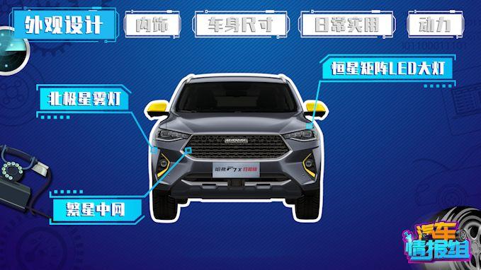 颜值高,配置高,空间大,组长如何选择轿跑SUV