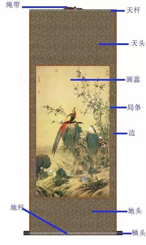 八种中国书画装裱款式