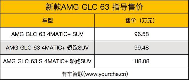 豪华与性能的融合 新款AMG GLC 63系列上市售96.58万元起