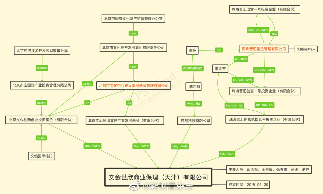 """潜望丨雪松信托迷雾:42只产品风控全线""""裸奔"""""""