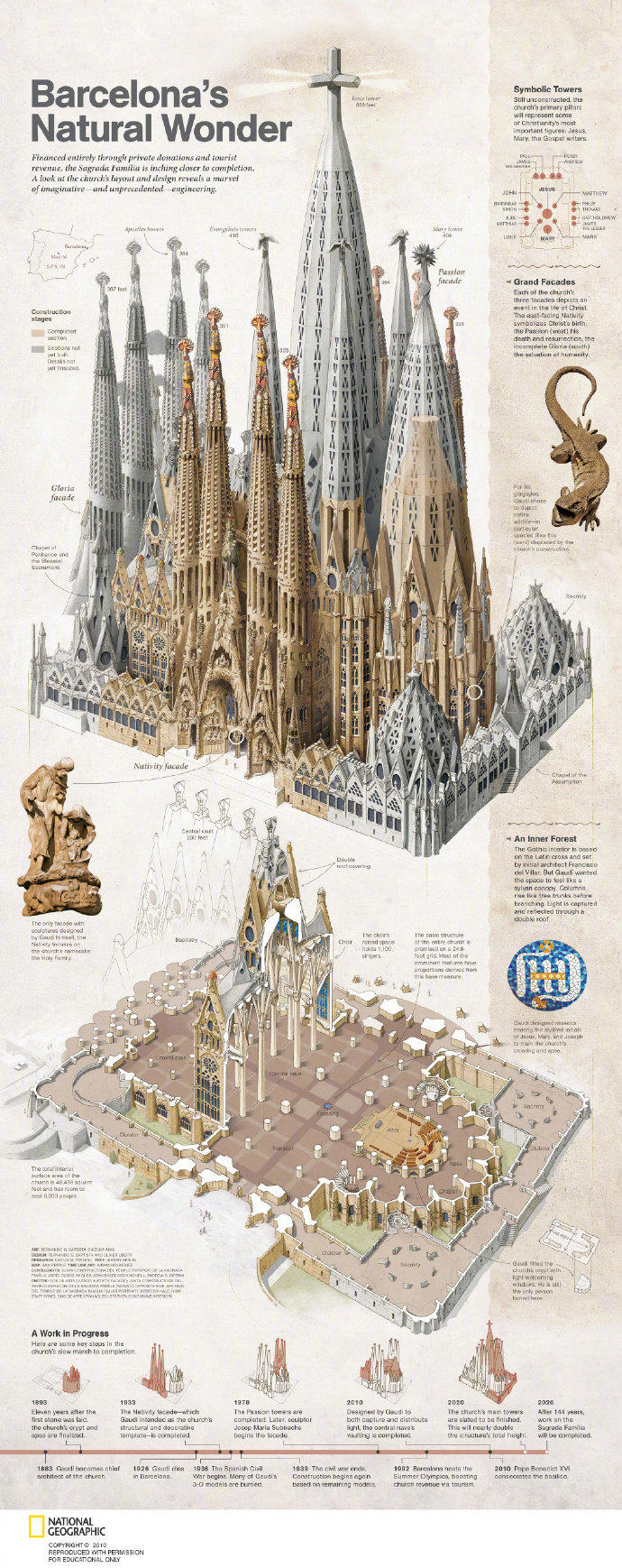 国家地理杂志的高级图形编辑 Fernando Baptista 信息图设计