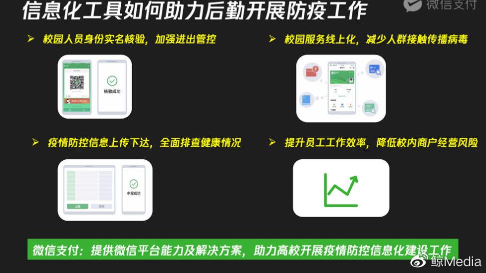 复学在即  微信支付联合广东省高校后勤协会率先启动信息化防疫工具部