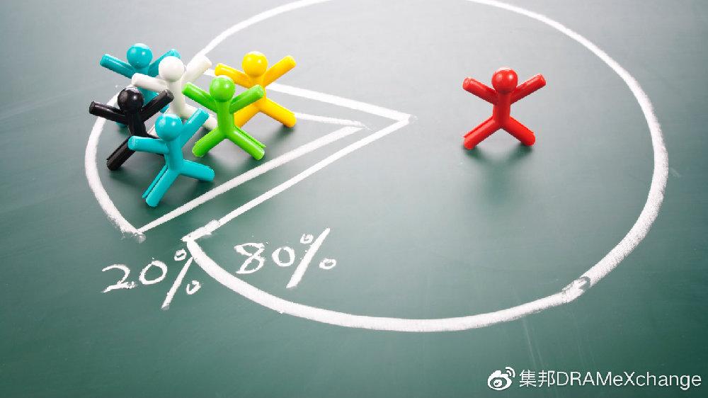 促进300mm大硅片项目二期发展 沪硅产业拟收购上海新昇剩余股权