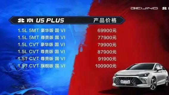 北京U5 PLUS起售价6.99万元,这次能否雄起?