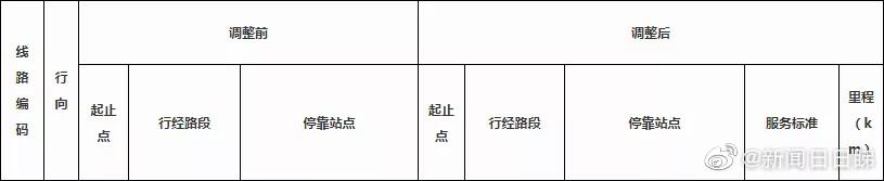 明日起,广州这些公交线路及站点有变化