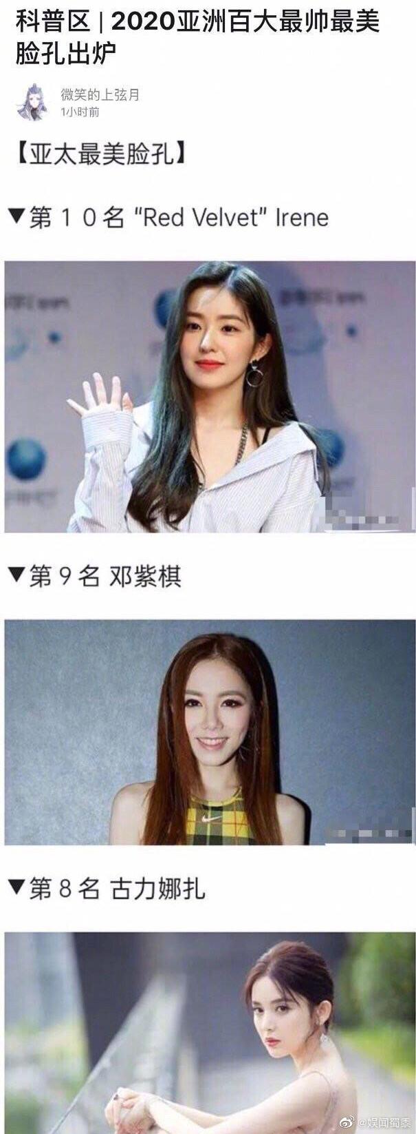 2020年亚洲最帅最美面孔前10出炉,肖战和Lisa分别登顶